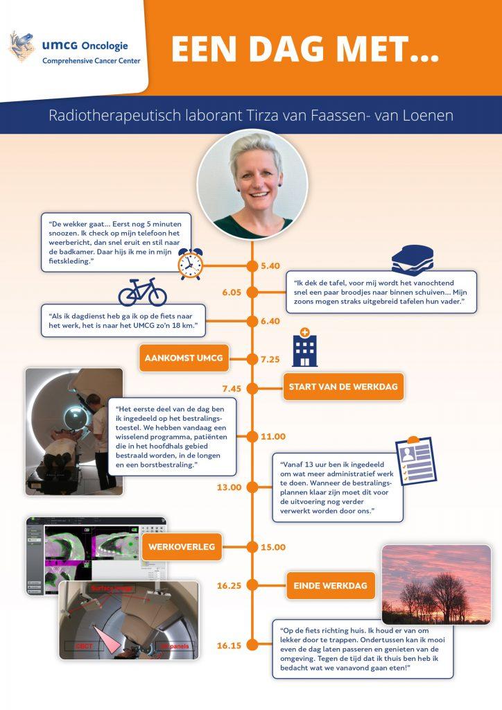 radiotherapeutisch laborant tirza